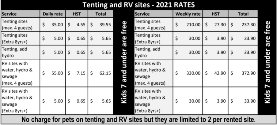 Tents and RV Space Rental, French River